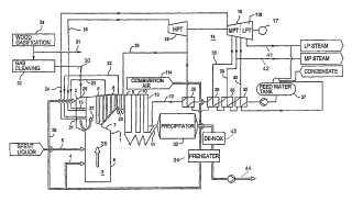 Aparato y método para producir energía en una fábrica de pasta de celulosa.