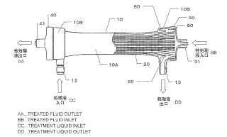 Dispositivo del tipo de membrana de fibra hueca para el tratamiento de fluidos corporales.
