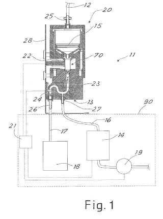 Dispositivo para el análisis de orina.