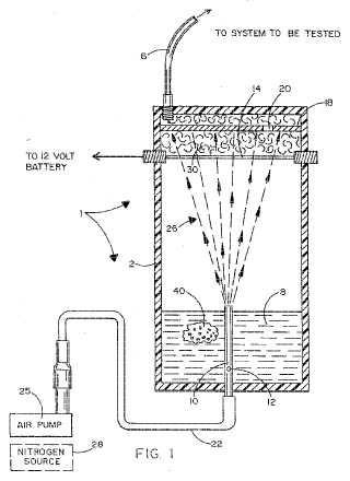 Procedimiento de detección de fugas en un sistema de fluidos.