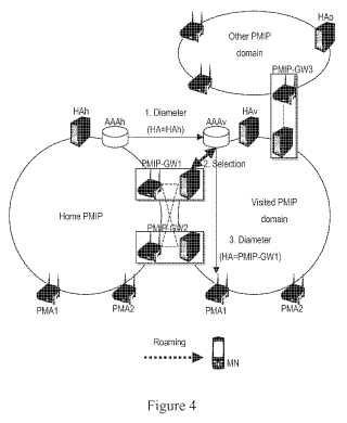 Método y aparato para itinerancia entre redes de comunicaciones.