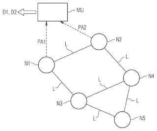 Procedimiento para vigilar el funcionamiento de una red de comunicaciones.