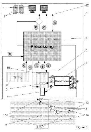 Sistema y su calibración.