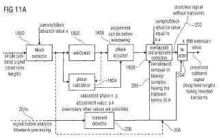 Aparato, procedimiento y programa de ordenador para procesar una señal de audio.