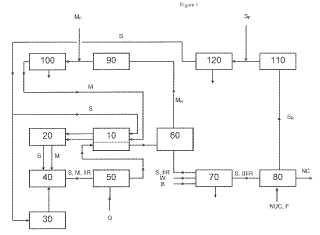 Procedimiento para la producción de nanocompuestos de polímero.
