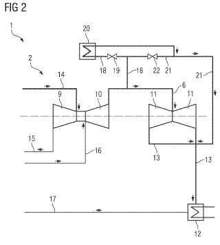 Procedimiento para el reequipamiento de una central eléctrica de combustible fósil con un dispositivo de separación de dióxido de carbono.