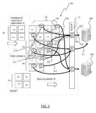 Procedimiento y sistema para proporcionar una sesión en un entorno heterogéneo.