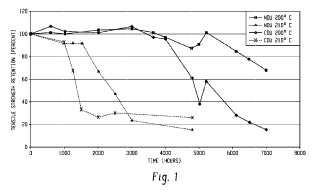 Polieterimidas con sustitución de cloro que presentan un índice térmico relativo mejorado.