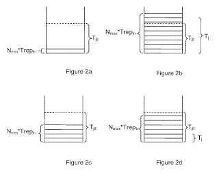 Un algoritmo simple de puesta en memoria intermedia de fluctuación de fase adaptable para nodos de red.