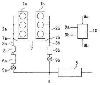 Sistema de escape de motor de combustión interna.