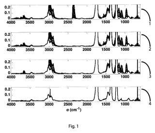 Método de compensación de gases y/o vapores ambientales en espectros de infrarrojos.