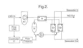 Procedimiento para regular un circuito de medio intermedio cerrado cuando intercambia calor un medio principal.