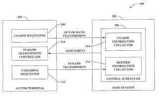Procedimientos y aparatos para proporcionar información de planificación de forma eficiente.