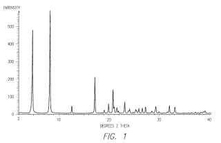 Formas sólidas de oxima de (E)-1-(4-((1R,2S,3R)-1,2,3,4-tetrahidroxibutil)-1H-imidazol-2-il)etanona.