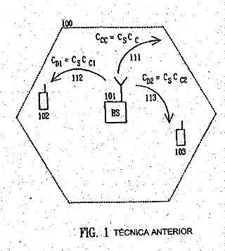 Procedimiento de transmisión de una secuencia de símbolos.