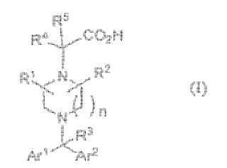 Inhibidores del transportador 1 de glicina.