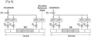 Método de transmisión de una señal de referencia de sondeo en un sistema de comunicación inalámbrica.