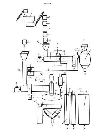 Planta procesadora para la valoración vectorial energética deconstructiva de residuos sólidos urbanos.