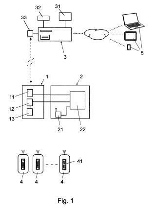 Sistema de control de accesos a garajes.