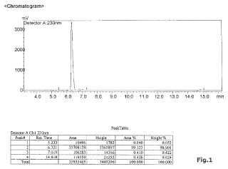 Procedimiento novedoso de preparación de base de imatinib.