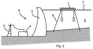 Dispositivo fotovoltaico flotante.
