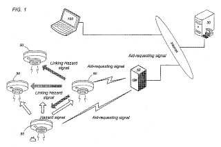Sistema de vigilancia para la seguridad del hogar.
