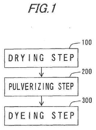 Método de tinción de fibra, fibra teñida y tinte.