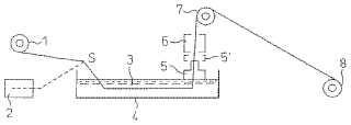Alambre de metal recubierto y método y dispositivo para la producción del mismo.