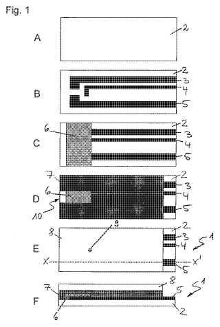 Procedimiento y sistema para la comprobación de sensores electroquímicos.
