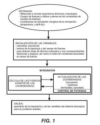 METODO Y SISTEMA DE SIMULACION MEDIANTE DINAMICA MOLECULAR CON CONTROL DE ESTABILIDAD.