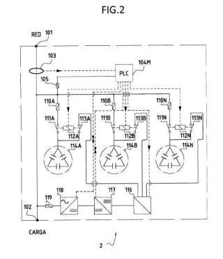 Batería Automática de condensadores con dispositivo regenerativo.