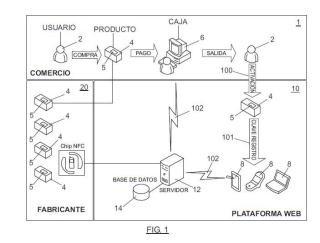 Sistema y método de identificación de productos originales y de registro de la titularidad de los mismos.