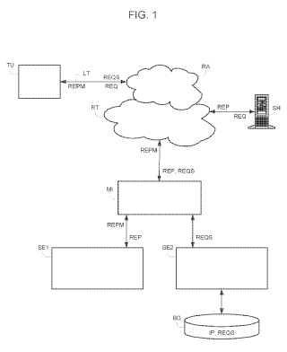 Evaluación del uso de hipervínculo de página multimedia en un terminal.