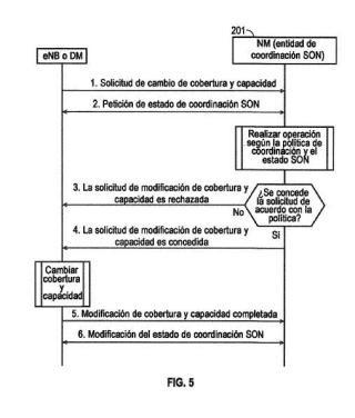 Procedimiento y aparato para coordinación de funciones de autooptimización en una red inalámbrica.