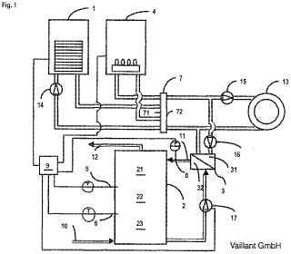 Procedimiento para el funcionamiento optimizado de una instalación para producir simultáneamente energía eléctrica y térmica con un aparato calefactor con pila de combustible.