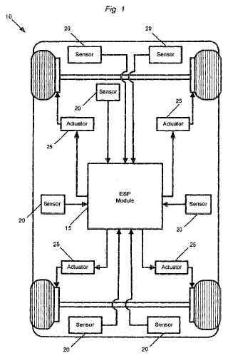 Sistema y método para compensación de señales de sensores en vehículos.