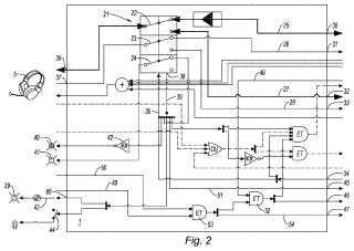 Procedimiento de transmisión de datos a través de uno u otro de dos canales, público o de seguridad, equipo de distribución de datos a través de uno de los dos canales.