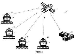 Sistema y método para decodificar señales de un sistema de identificación automática.