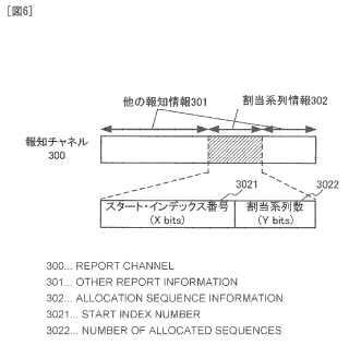 Método de informe de secuencia y dispositivo de informe de secuencia.