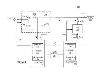Sistemas y procedimientos para el control sincronizado de perfiles de voltaje de sistemas de energía eléctrica.