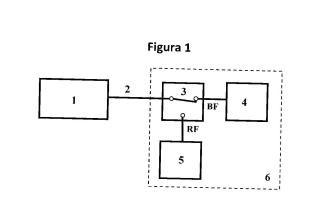 Identificación automática de vehículos mediante RFID con Detector de Bucles Inductivos.