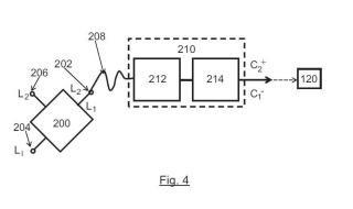 Alimentador de antena de doble banda de frecuencia con polarización circular diferente en cada banda.