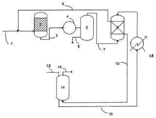 Proceso para la preparación de dimetil-éter puro.