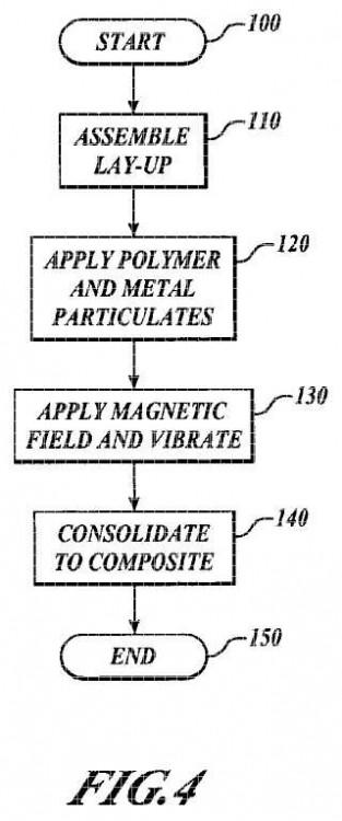 Materiales compuestos impregnados con metales y sus métodos de preparación.