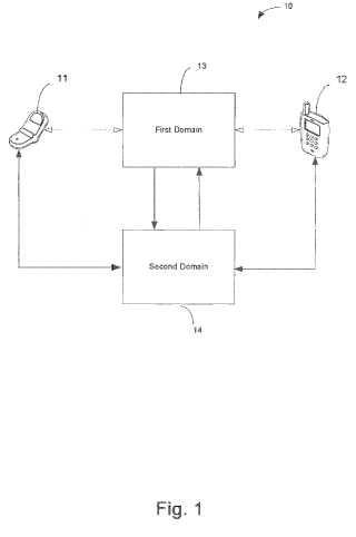 Sistema y procedimiento para proporcionar servicios combinados a partes anónimas que llaman.