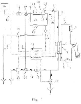 Procedimiento para determinar el envejecimiento de un filtro de líquido.