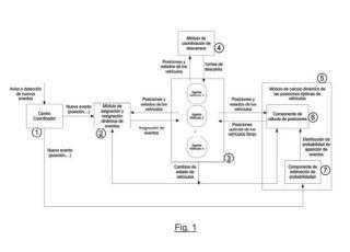 Procedimiento de coordinación de flotas para la asistencia de eventos en entornos dinámicos.