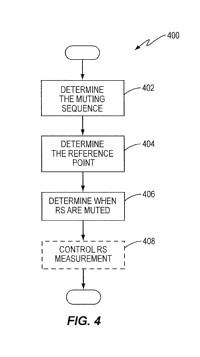 Un método y aparato para adquisición de tiempo de referencia para posicionar señales de referencia en una red de comunicación inalámbrica.
