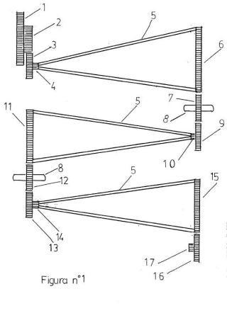Engranaje multiplicador de fuerza y de cantidad de giro.