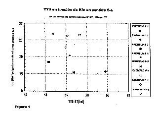 Método de mejora de la tenacidad a la rotura en aleaciones de aluminio-litio.